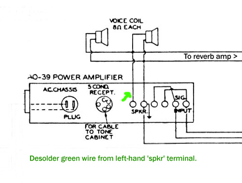 tech tips 4 the trick is to remove the green wire as shown in the diagram this wire is then connected to the wire on your 27 9 harness marked console speaker pin 3